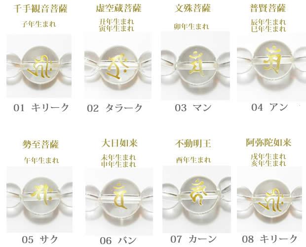 生まれ年の干支梵字・水守護梵字