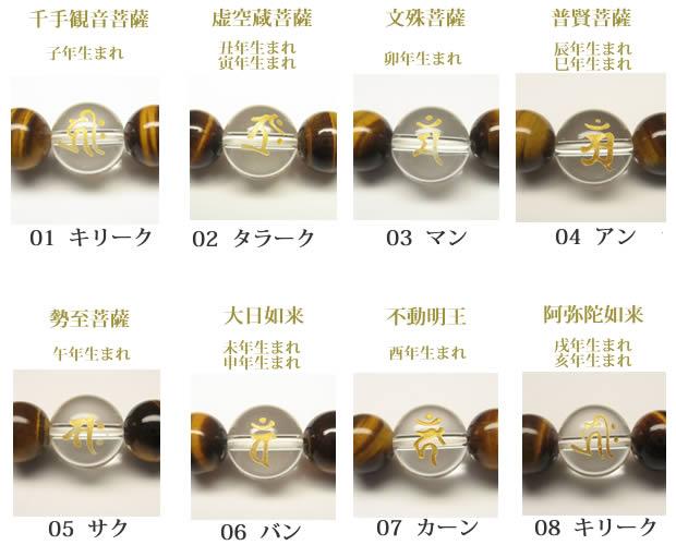 タイガーアイ 干支・守護梵字 自分の十二支守護神 生まれ年の早見表