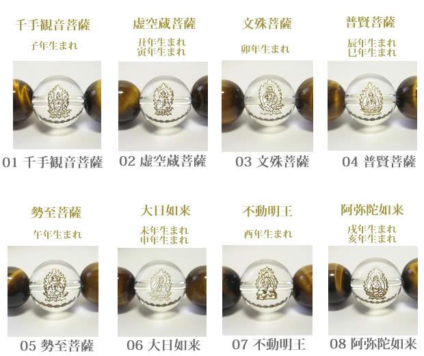 タイガーアイ 干支・守護梵字 生まれ年の十二支守護神 生まれ年の早見表